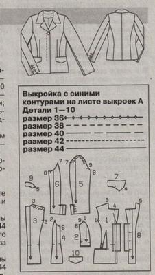 Выкройка пиджак приталенный