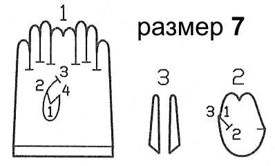 Выкройка перчаток :) (из кожи, трикотажа и ткани)