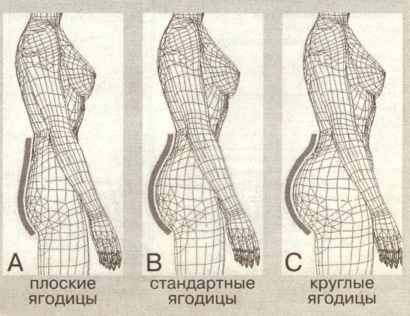 forma-zhopi