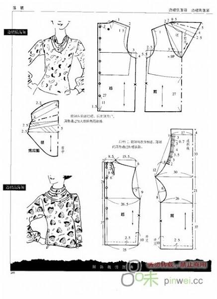 Выкройка платья с горловиной-качели