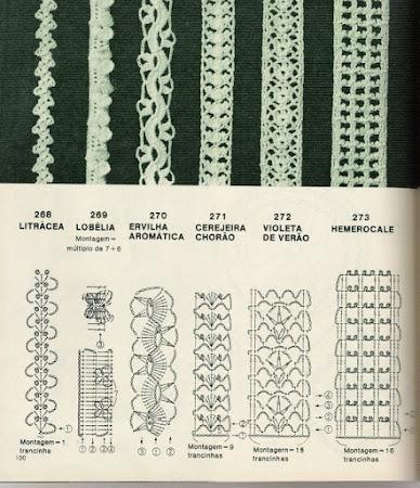 Кайма. Отделка низа вязаного
