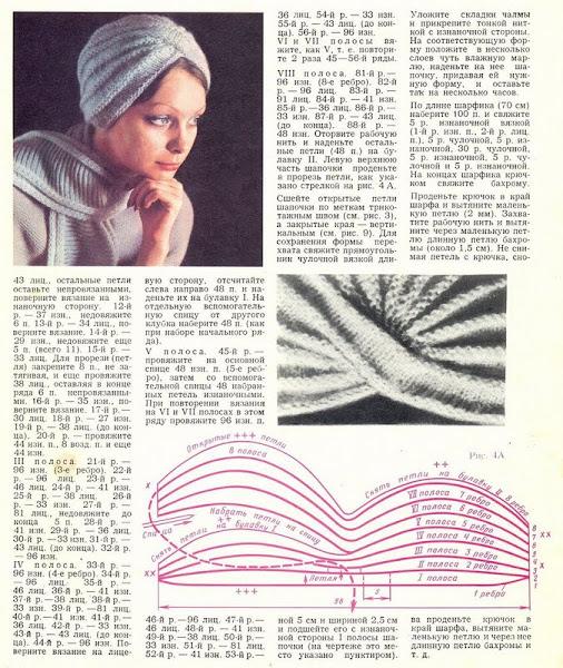 10 мар 2014 Метки: Вязание спицами шапочка-чалма вязание для женщин женская