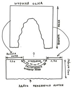 Шторы для кухни аркой своими руками