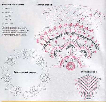 Схема вязания крючком салфетки виноградная гроздь