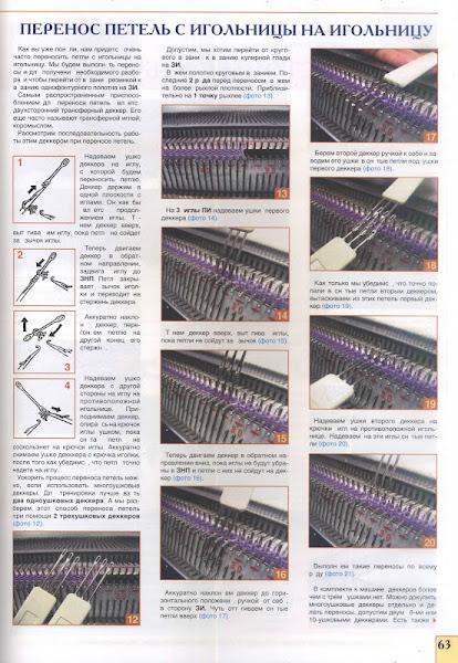 Вязание для начинающих на машине бразер