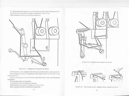 инструкция к оверлок крош