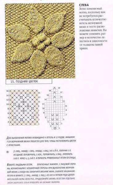 запросу 1001 узор вязания