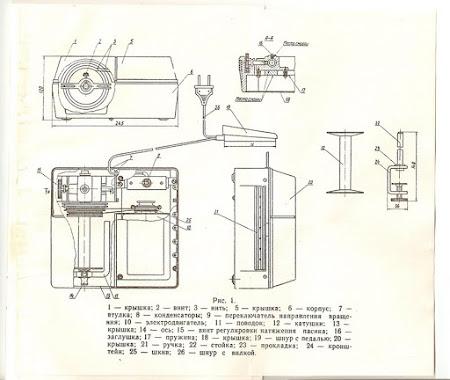электропрялка пэ 1б инструкция