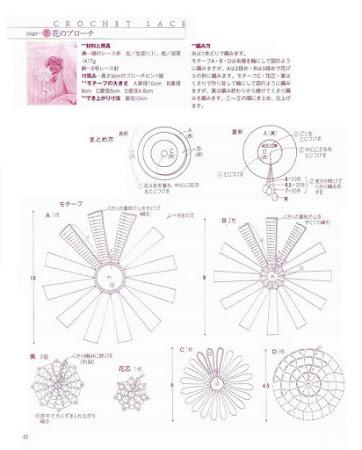 Схемы цветов связанных крючком мастер класс