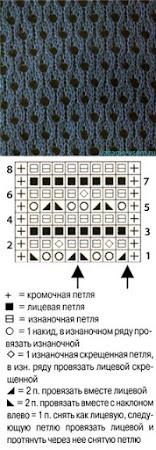 Полосы спицами  простые узоры