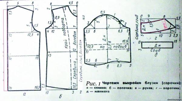 Выкройка простой блузки с коротким рукавом