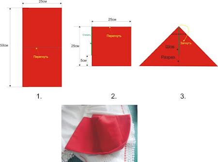 Костюм красной шапочки детский своими руками выкройки