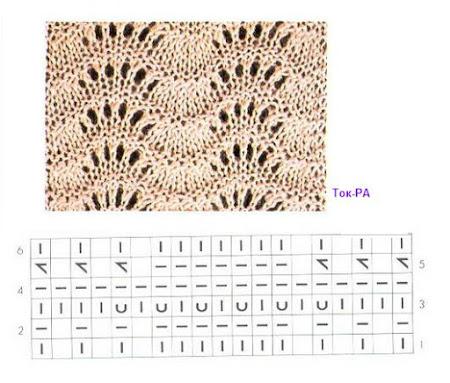 Схемы узоров для вязания спицами павлиний хвост