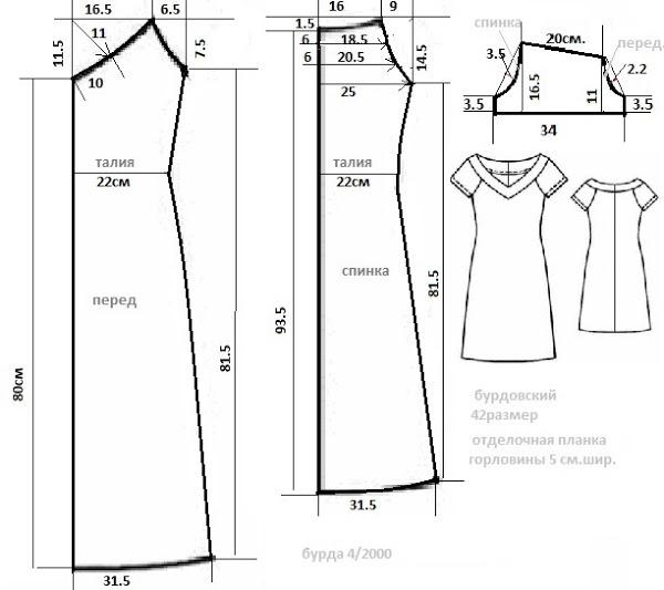 Как сшить платье выкройка