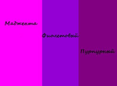 Россия, Санкт- Петербург, пряжа