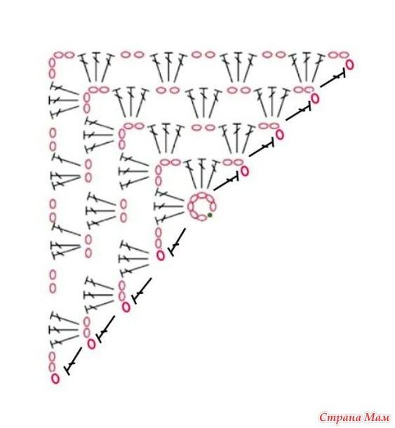 Бактус - треугольный шарф-косынка.