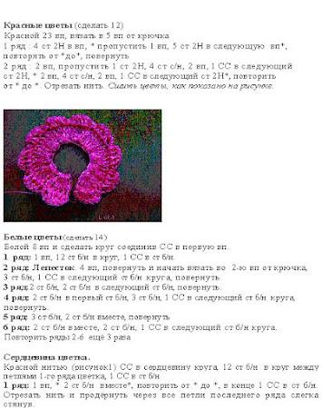Переводы и рекомендации от Ljolja