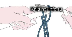 Кто-нибудь пробовал перуанское вязание? Техника Брумстик.