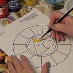 Как построить цветовой круг по Иттену