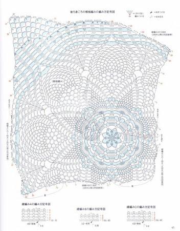Модели с узорами «Медуза» - крючком (схемы и описания).