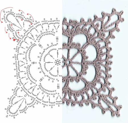 Вязаное плетение или плетеное вязание